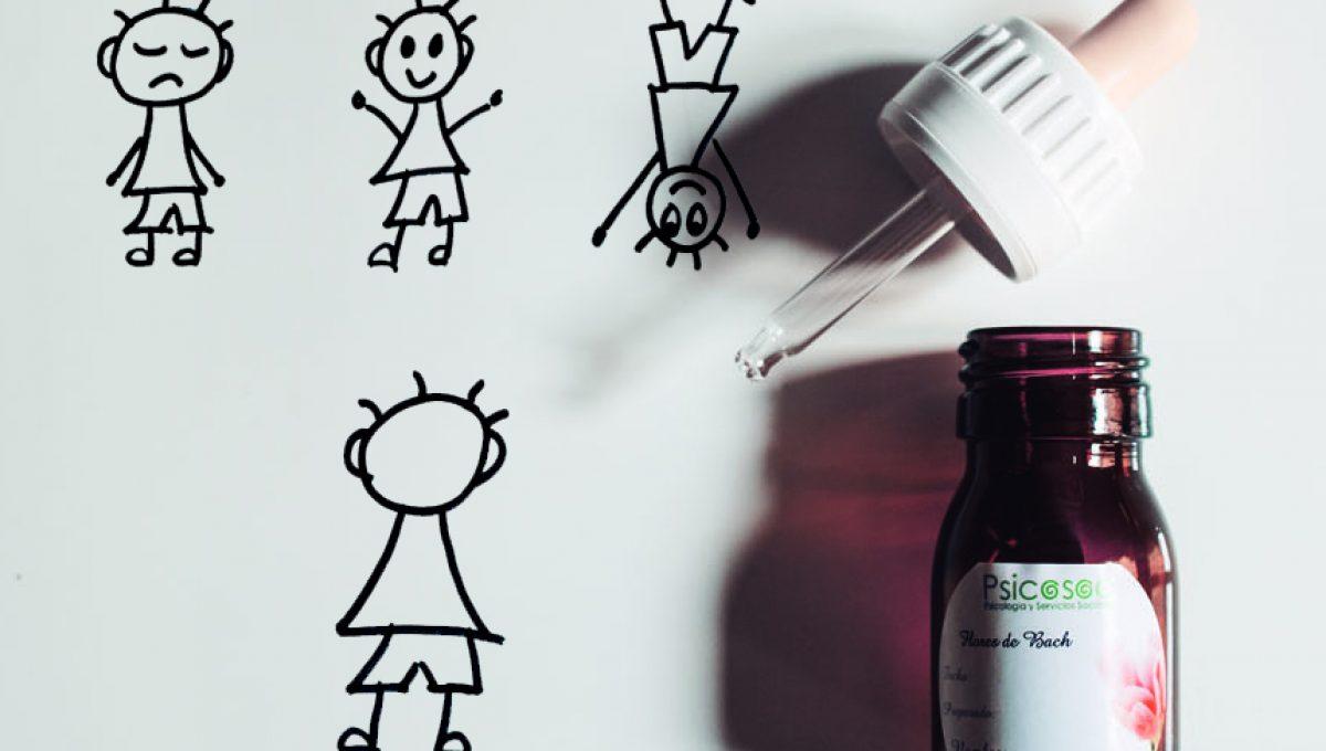 Hiperactividad y déficit de atención en niños